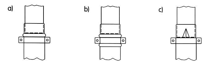 Oparcie rury spustowej na uchwycie mocującym rurę do ściany /a pośrednictwem: a) jednej obrączki, b) dwu obrączek, c) noska