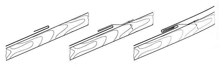 Fazy wykonania połączenia narąbek leżący pojedynczy